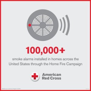 Red Cross Smoke Alarm Blitz City Of Pell City Alabama